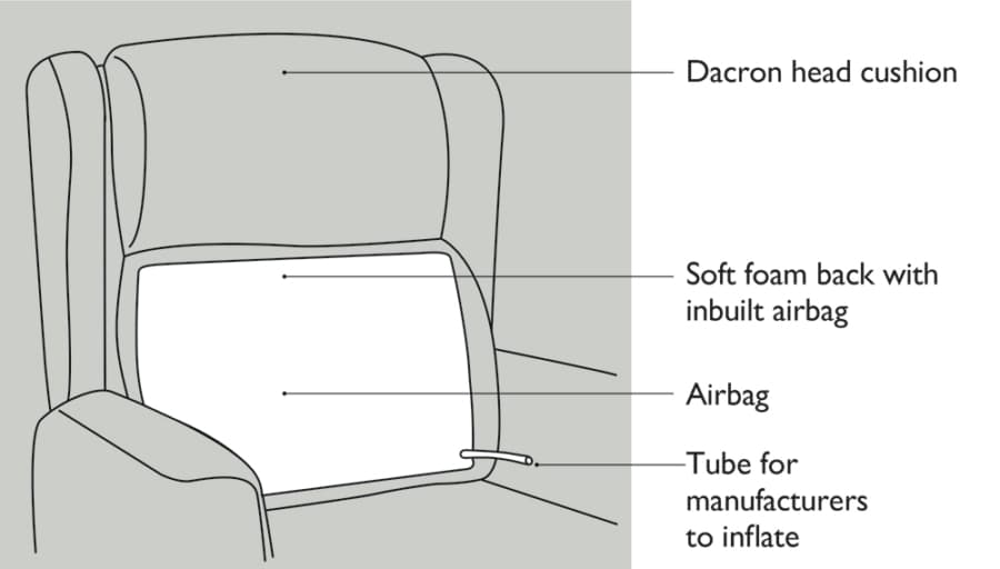 Haven Back Cushion Diagram