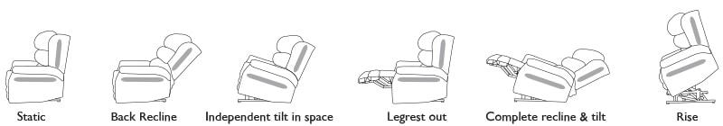 Arden Mechanism Drawings