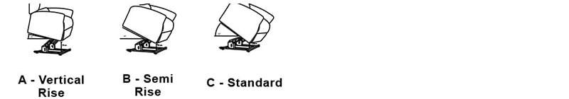 Variable Angle Lift Val Strip